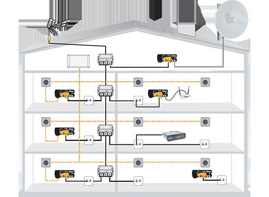 Capeta System Internet WIFI